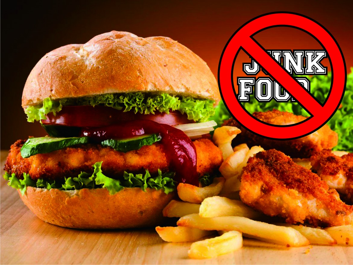 Image result for get rid of junk food